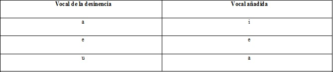 fonética idioma kitanna
